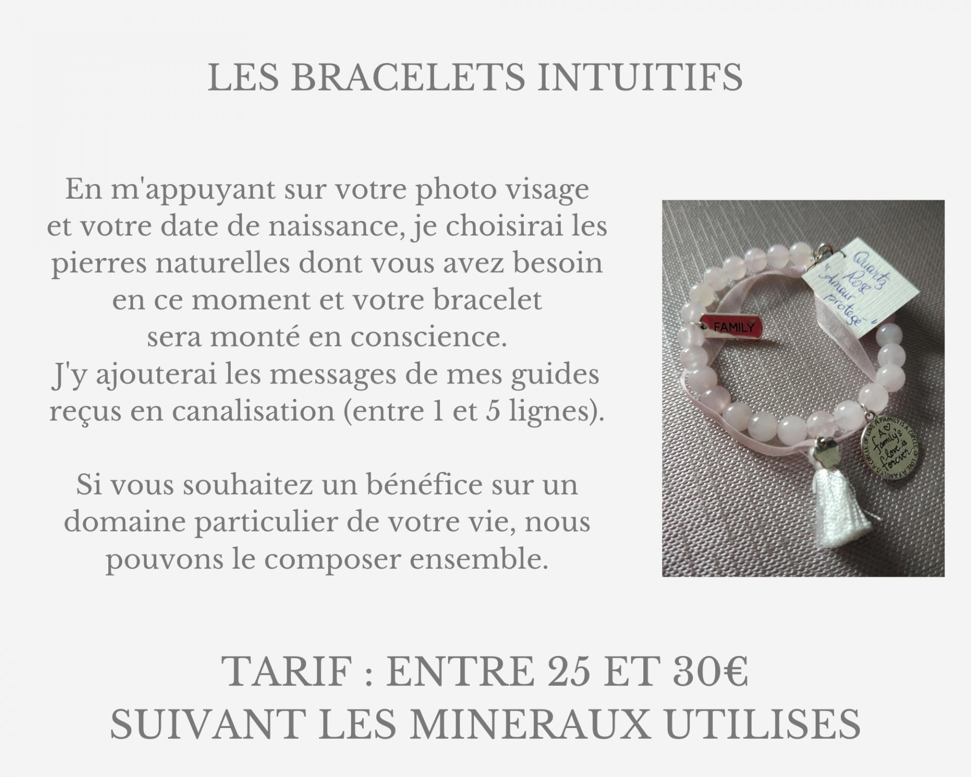 Commander votre bracelet intuitif